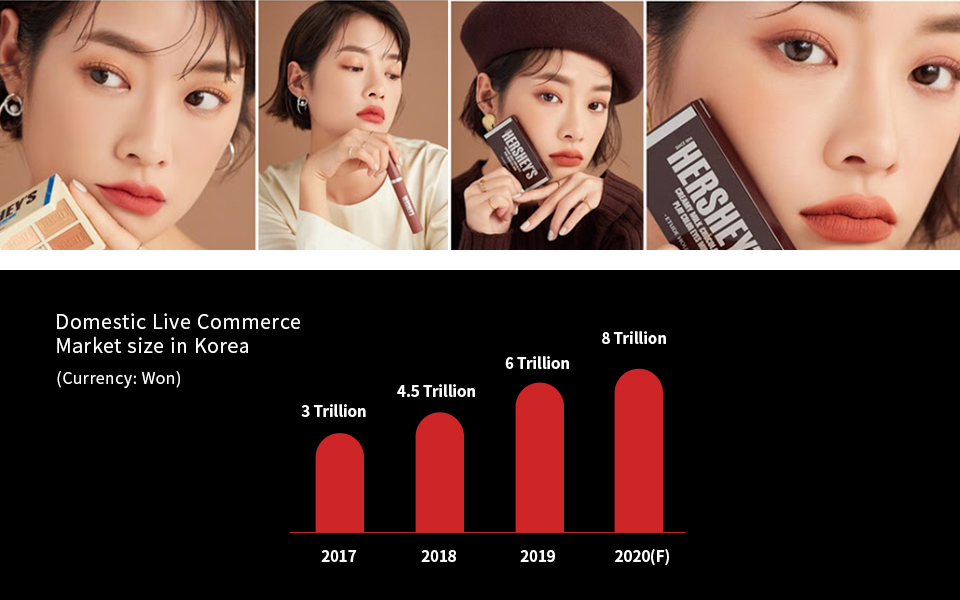 korea live commerce